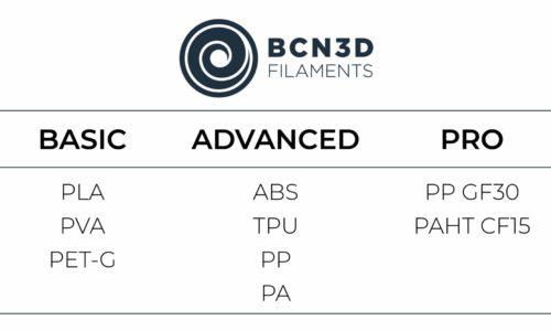 BCN3D Filaments portfolio basf mcpp