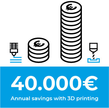 Graphic NGNY BCN3D Cost Savings 3D printing end use parts