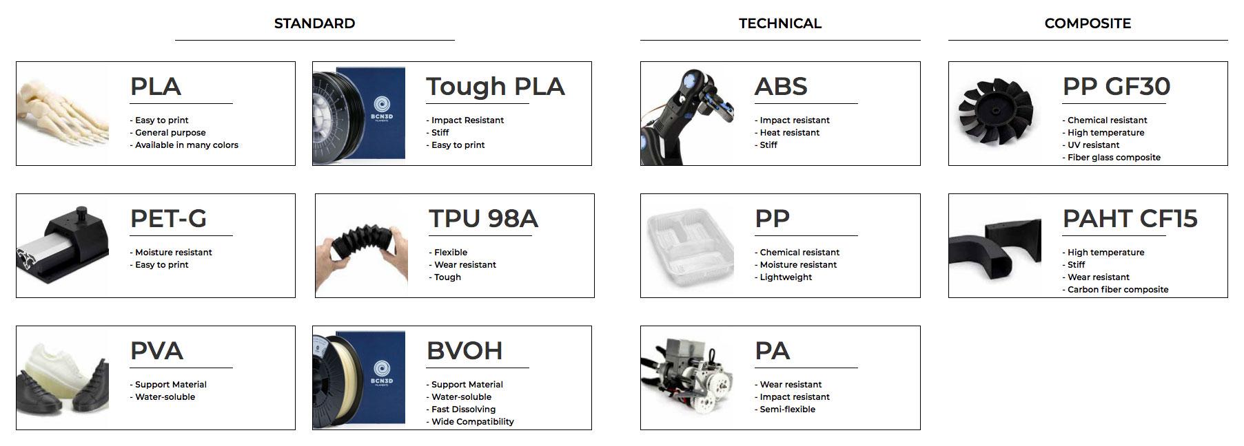 BCN3D Filament Range