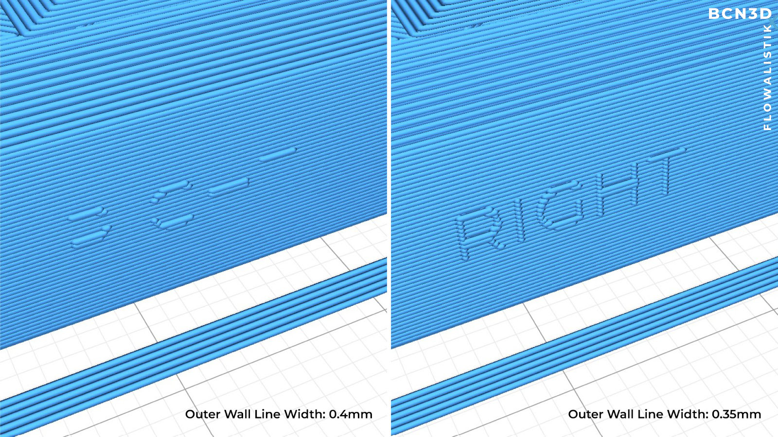 Outer wall line width